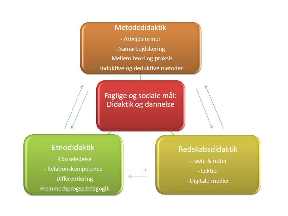 Etnodidaktik Redskabsdidaktik Metodedidaktik
