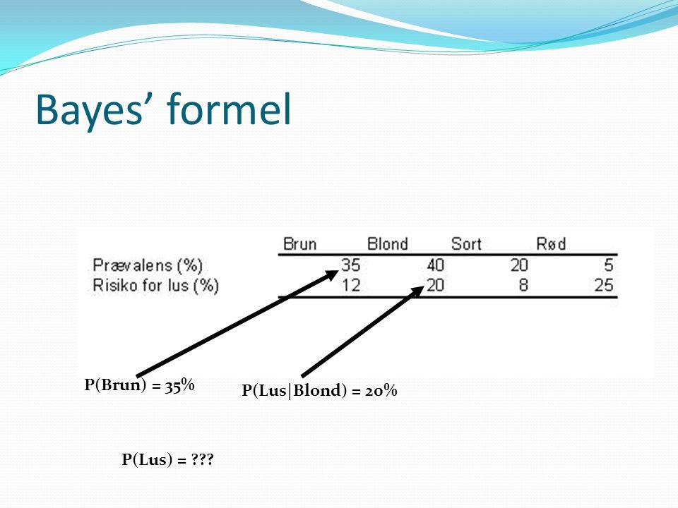 Bayes' formel P(Brun) = 35% P(Lus|Blond) = 20% P(Lus) =