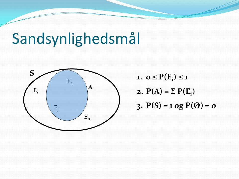 Sandsynlighedsmål S 0 ≤ P(Ei) ≤ 1 P(A) = Σ P(Ei) P(S) = 1 og P(Ø) = 0
