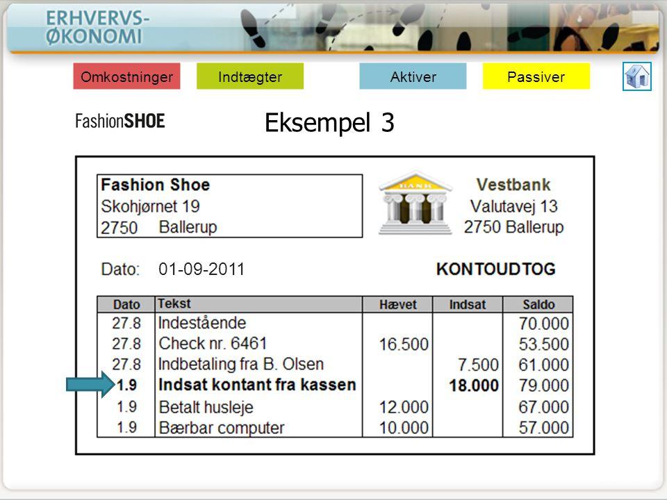 Omkostninger Indtægter Aktiver Passiver Eksempel 3 01-09-2011