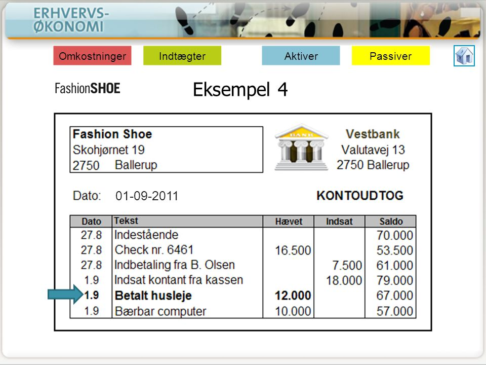 Omkostninger Indtægter Aktiver Passiver Eksempel 4 01-09-2011
