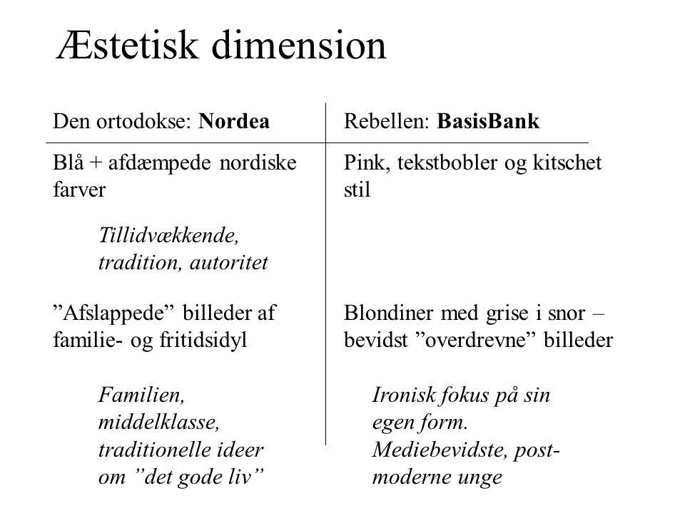 Æstetisk dimension Den ortodokse: Nordea