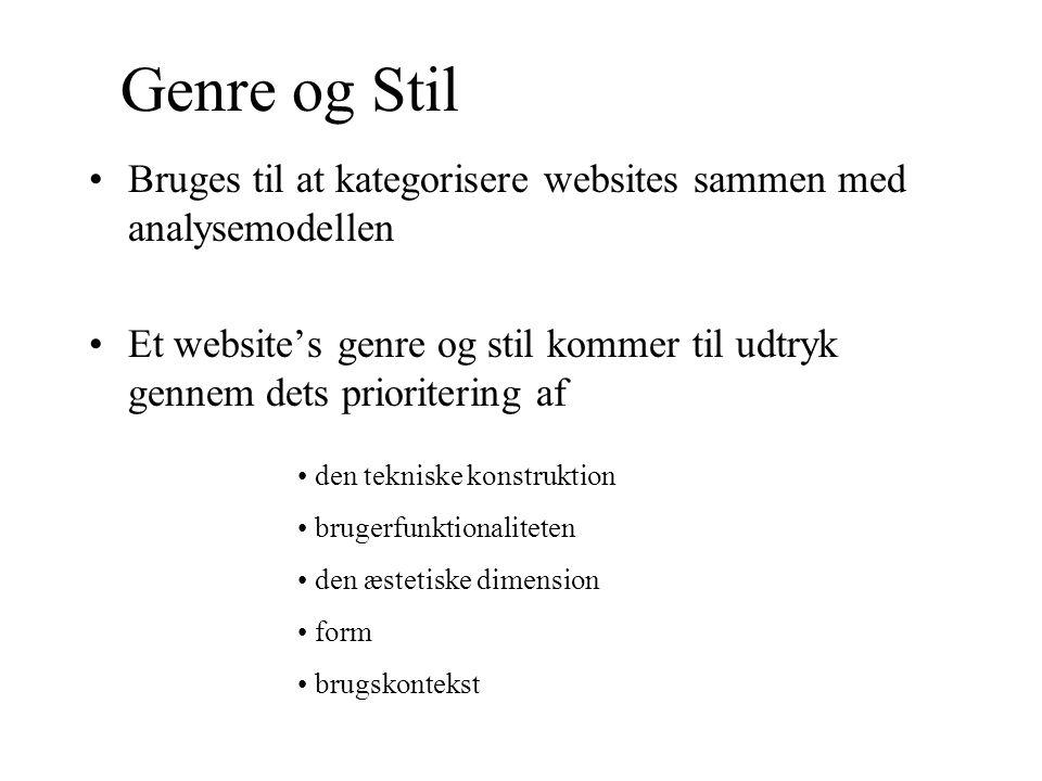 Genre og Stil Bruges til at kategorisere websites sammen med analysemodellen.