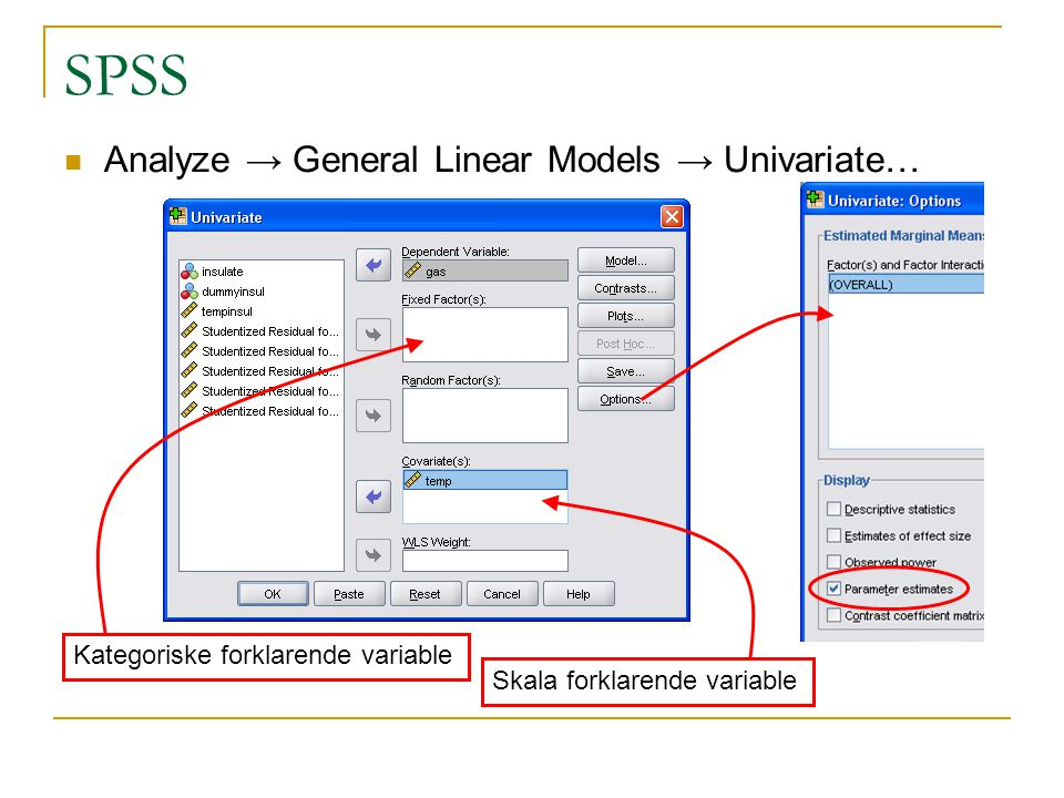 SPSS Analyze → General Linear Models → Univariate…