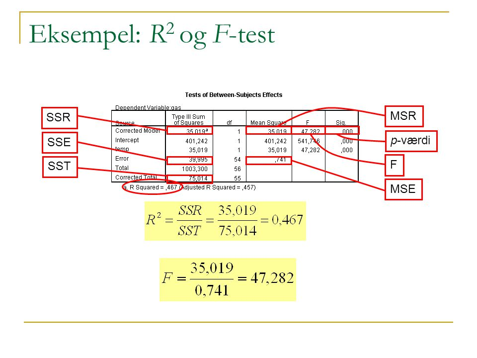 Eksempel: R2 og F-test SSR MSR SSE p-værdi SST F MSE