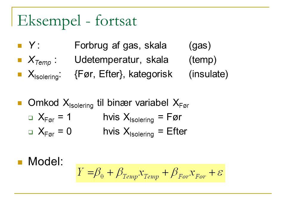 Eksempel - fortsat Model: Y : Forbrug af gas, skala (gas)