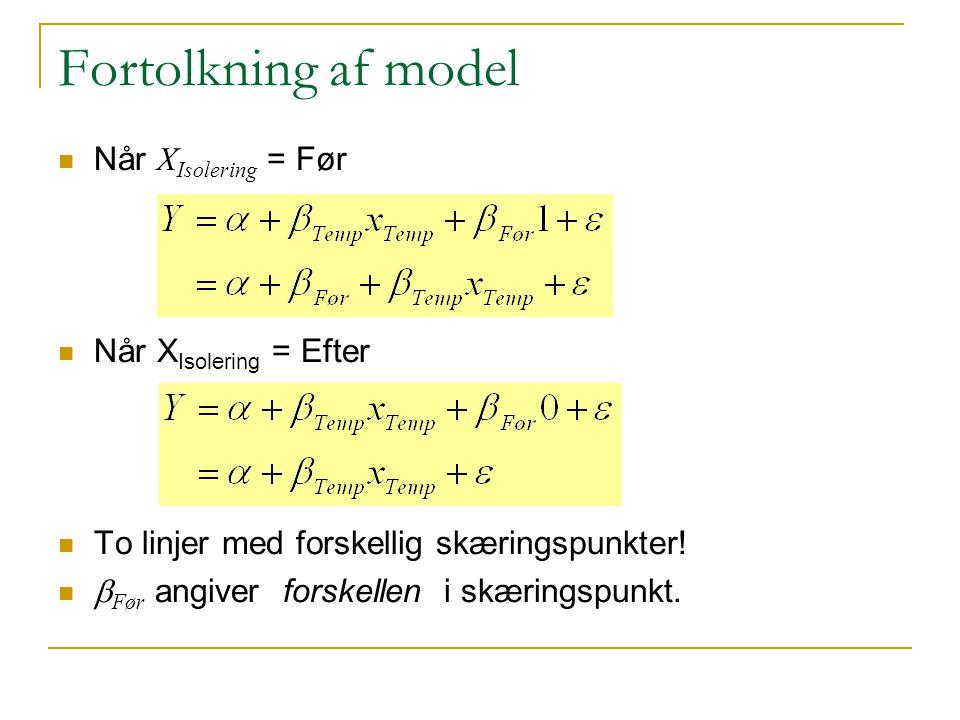 Fortolkning af model Når XIsolering = Før Når XIsolering = Efter