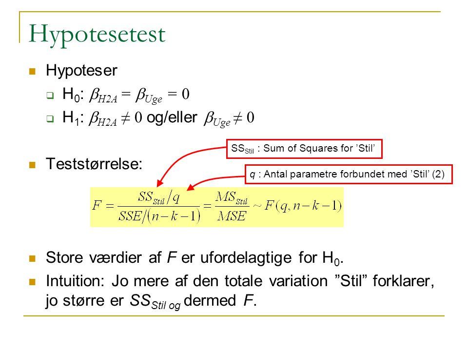 Hypotesetest Hypoteser H0: bH2A = bUge = 0