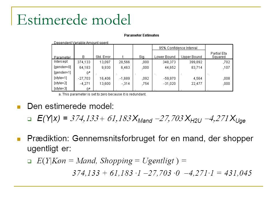 Estimerede model Den estimerede model: