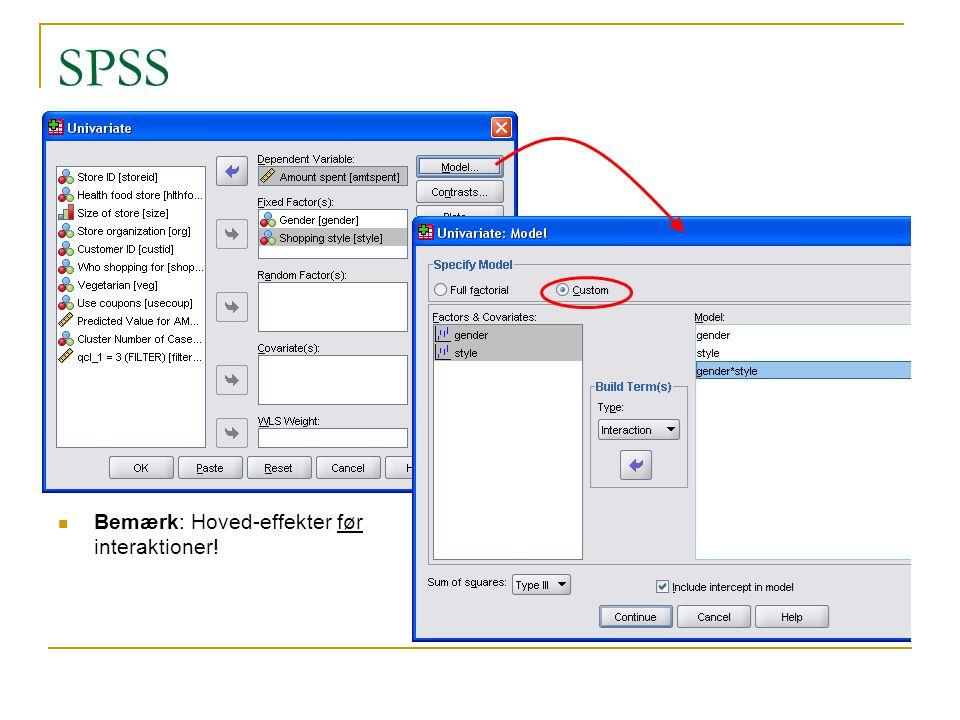 SPSS Bemærk: Hoved-effekter før interaktioner!