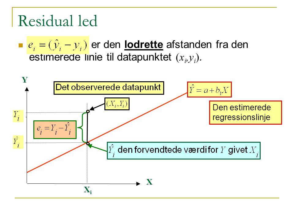 Residual led er den lodrette afstanden fra den estimerede linie til datapunktet (xi,yi). Y. Den estimerede regressionslinje.