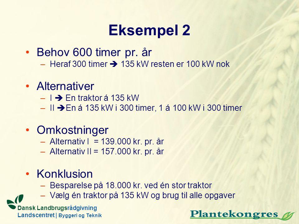 Eksempel 2 Behov 600 timer pr. år Alternativer Omkostninger Konklusion