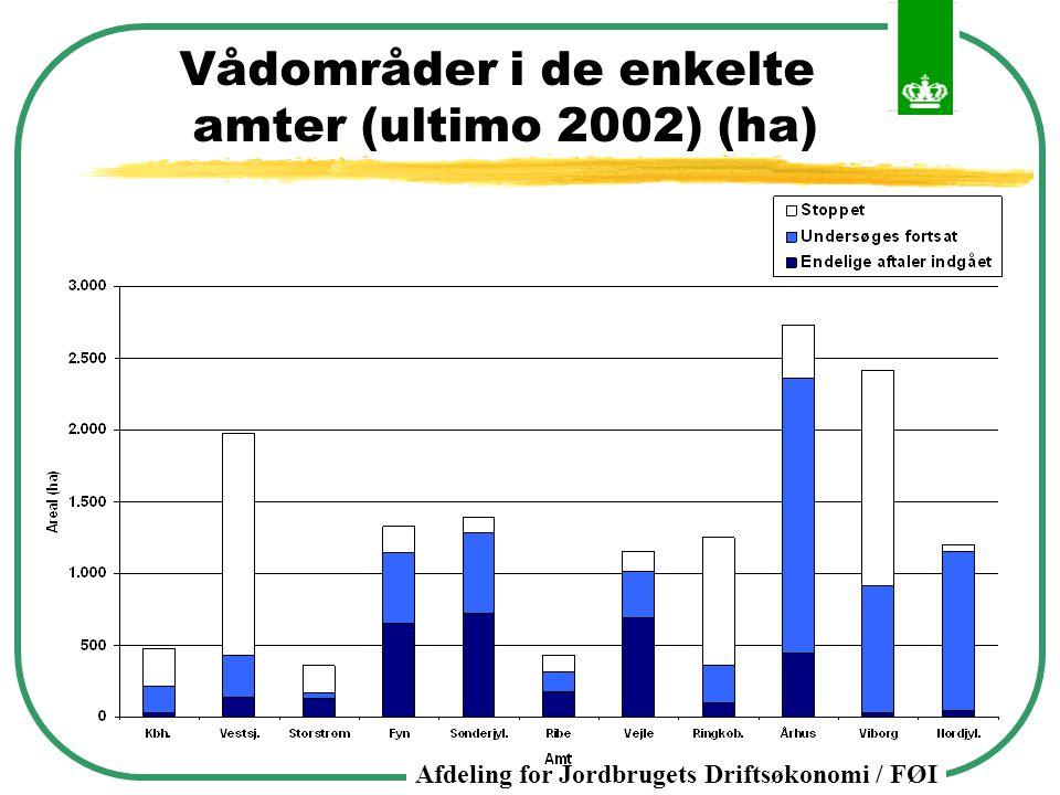 Vådområder i de enkelte amter (ultimo 2002) (ha)