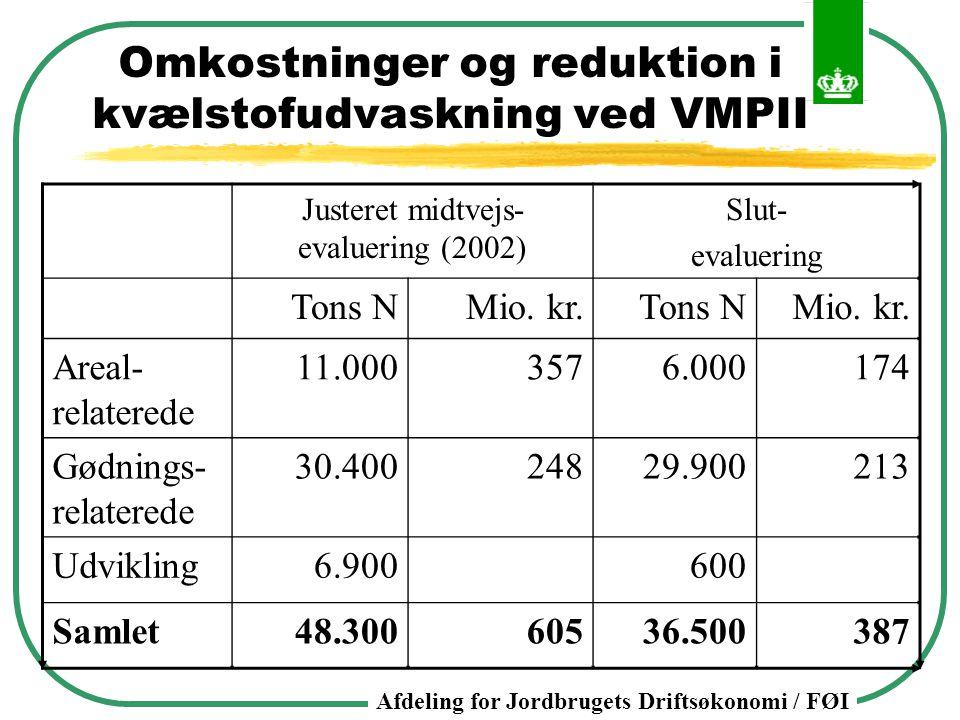 Omkostninger og reduktion i kvælstofudvaskning ved VMPII