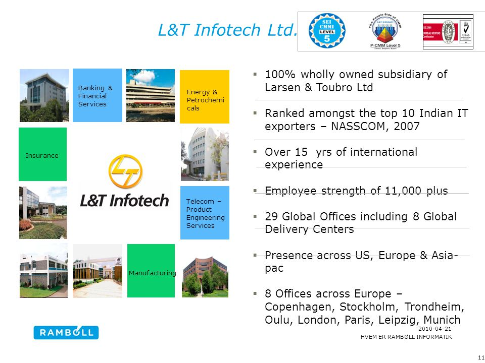 L&T Infotech Ltd. 100% wholly owned subsidiary of Larsen & Toubro Ltd