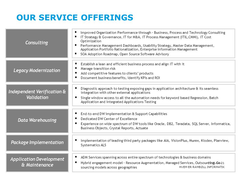 Our Service Offerings Consulting Legacy Modernization