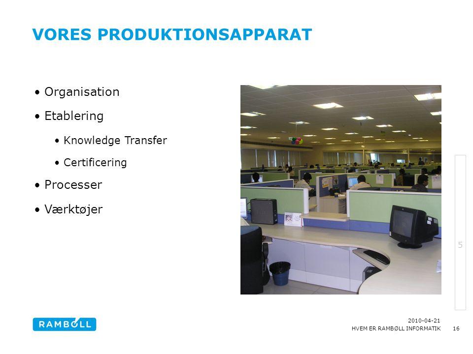 Vores produktionsapparat