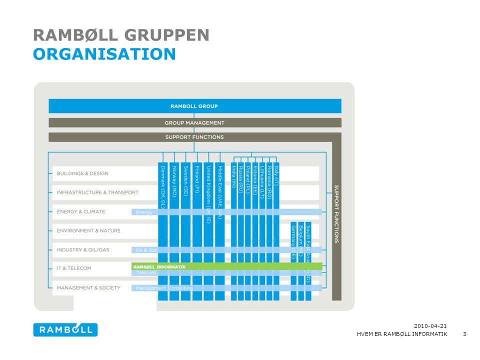 RAMBØLL GRUPPEN ORGANISATION