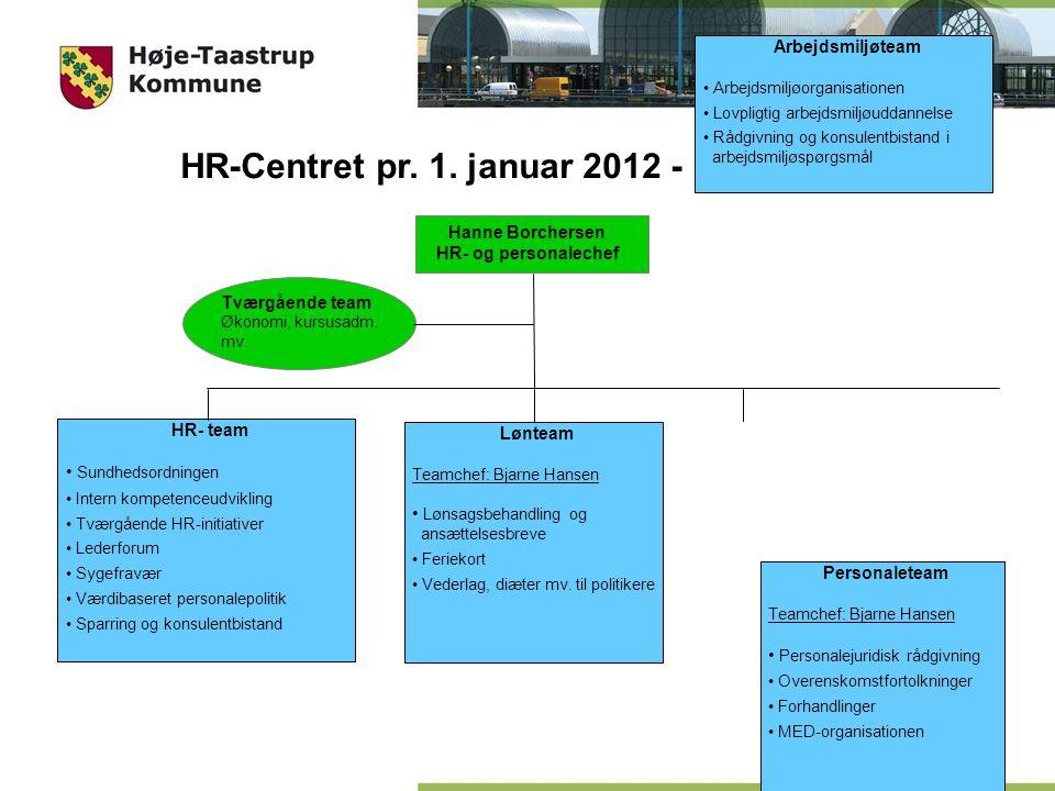 HR-Centret pr. 1. januar 2012 - Funktioner