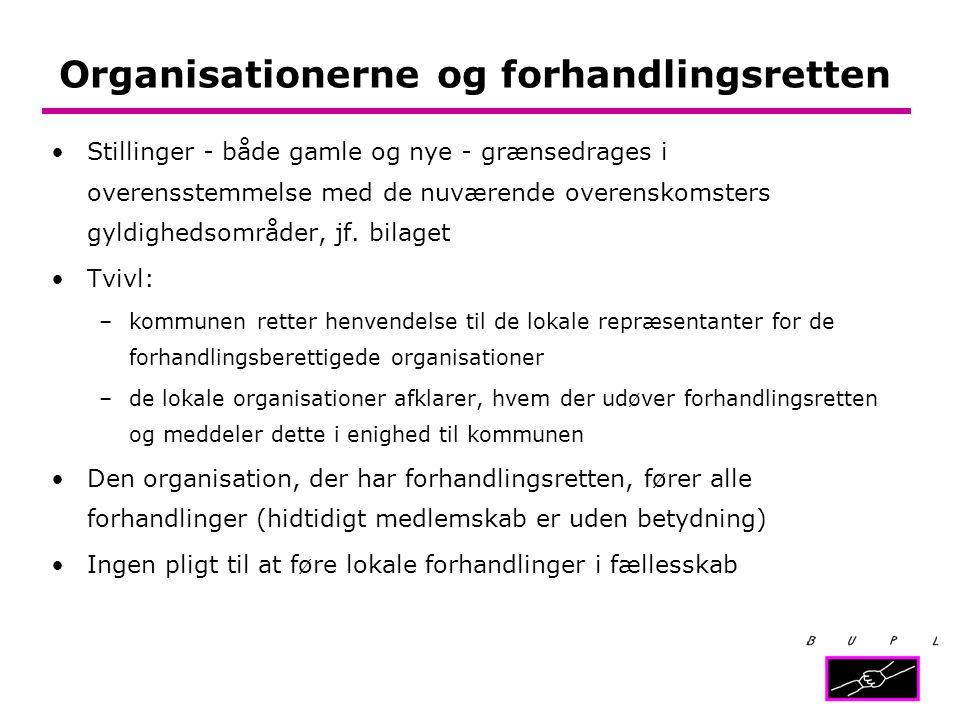 Organisationerne og forhandlingsretten