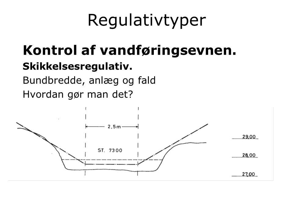 Regulativtyper Kontrol af vandføringsevnen. Skikkelsesregulativ.