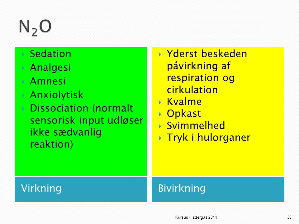 N2O Sedation Analgesi Amnesi Anxiolytisk