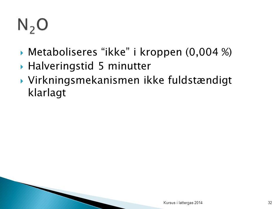 N2O Metaboliseres ikke i kroppen (0,004 %) Halveringstid 5 minutter
