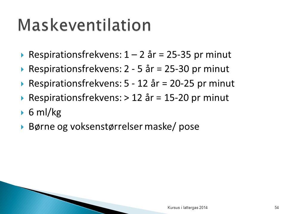 Maskeventilation Respirationsfrekvens: 1 – 2 år = 25-35 pr minut