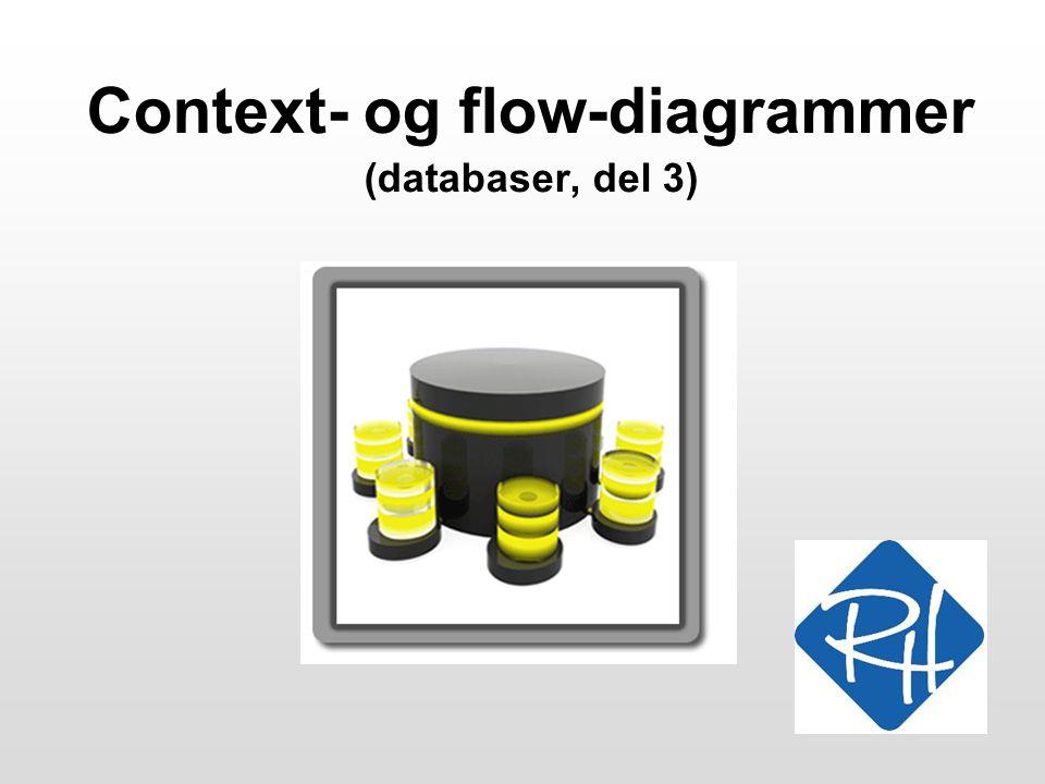 Context- og flow-diagrammer (databaser, del 3)