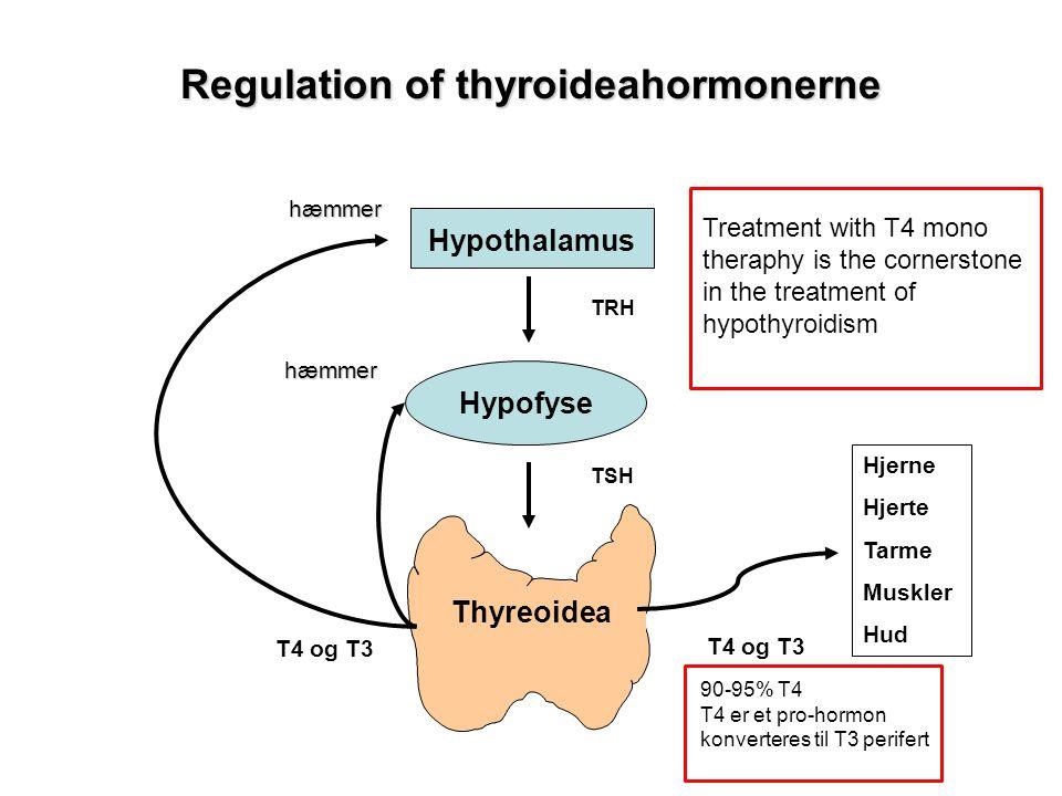 Regulation of thyroideahormonerne
