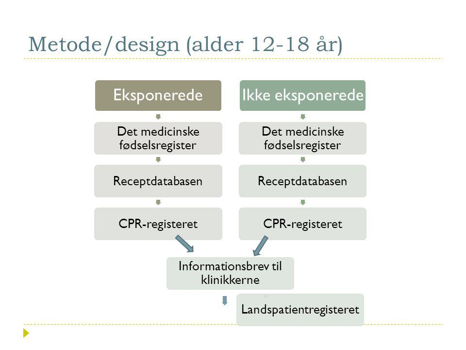 Metode/design (alder 12-18 år)