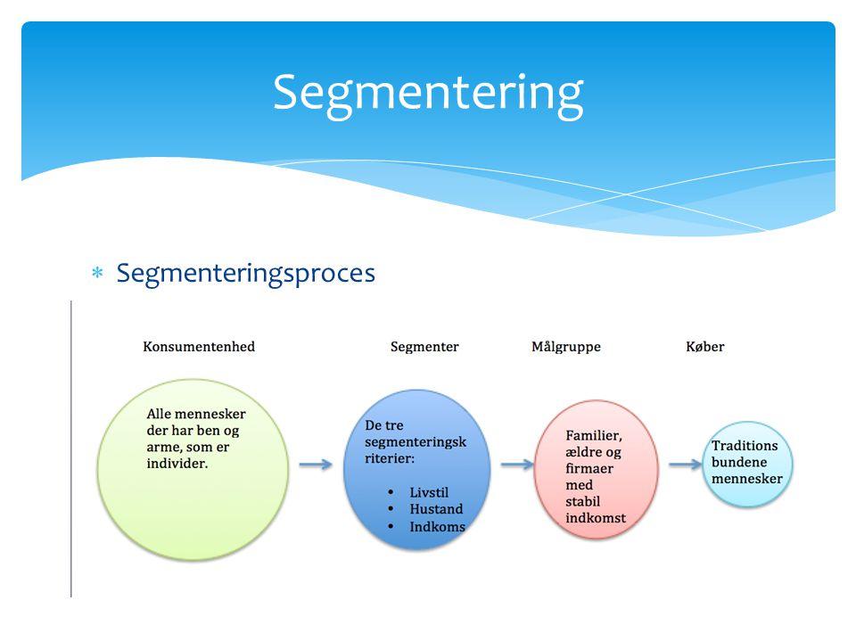 Segmentering Segmenteringsproces