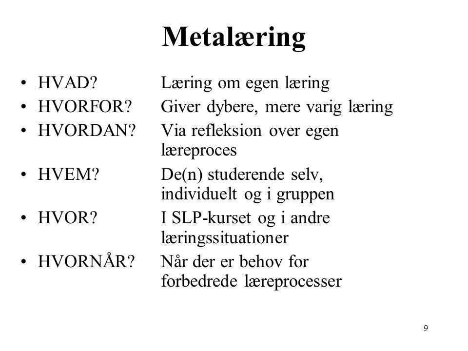 Metalæring HVAD Læring om egen læring