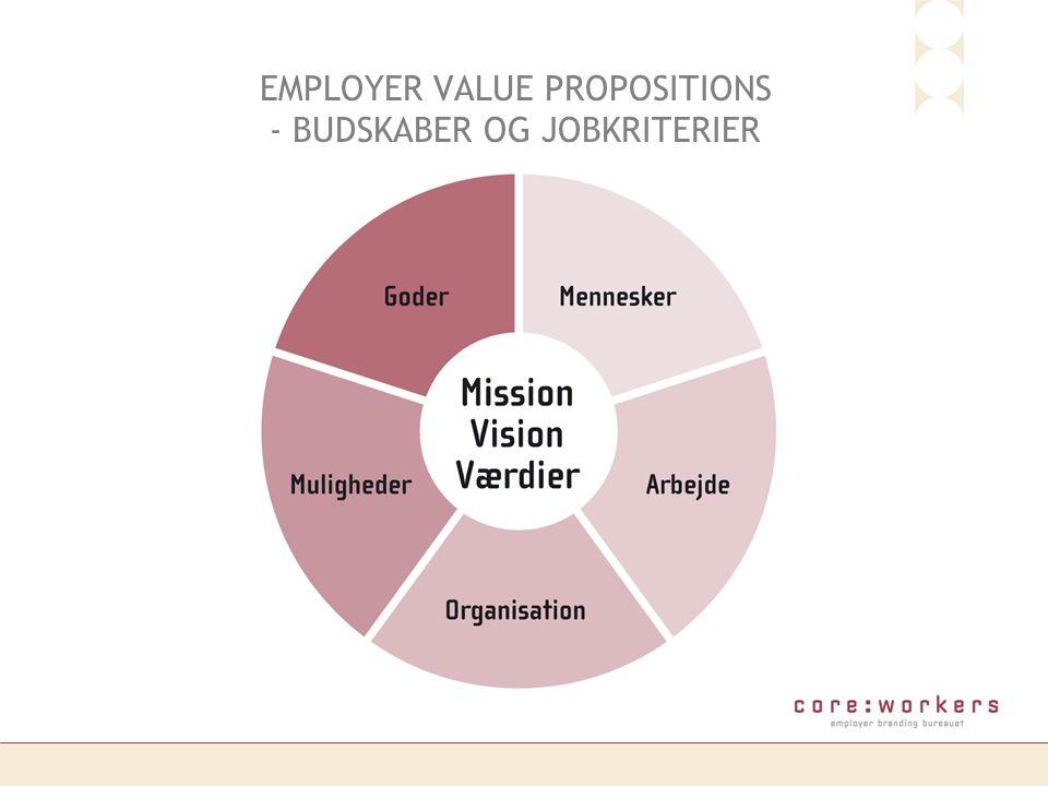 EMPLOYER VALUE PROPOSITIONS - BUDSKABER OG JOBKRITERIER