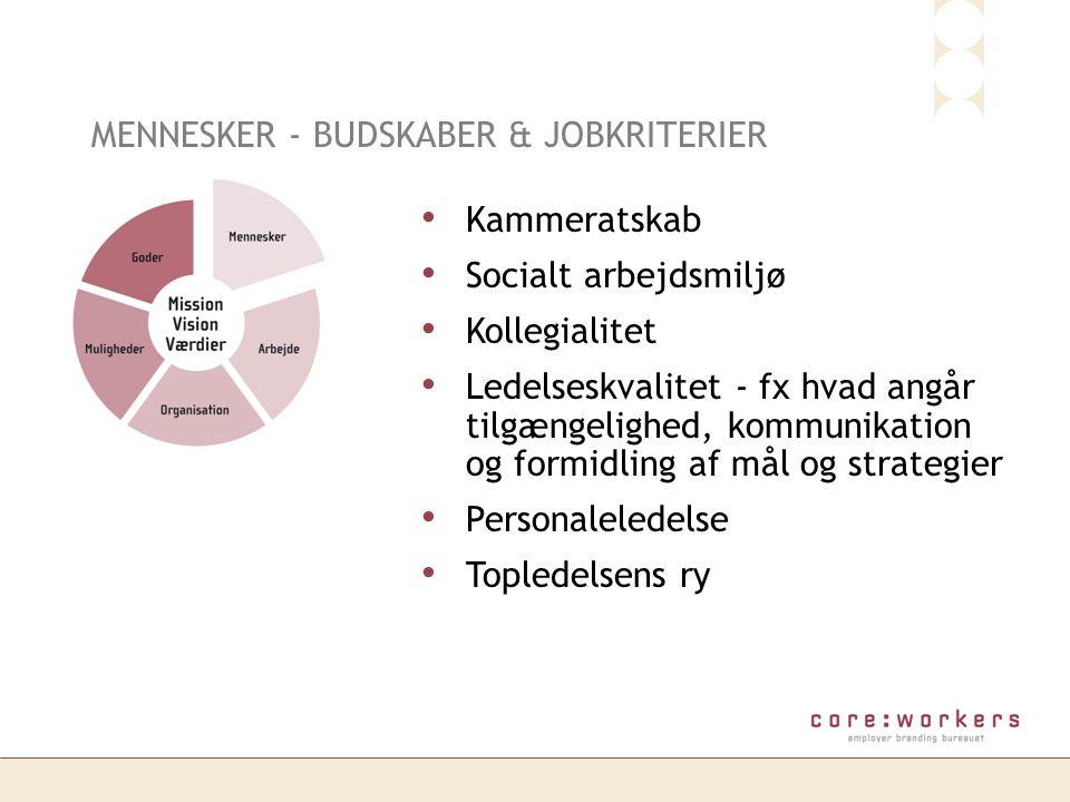 MENNESKER - BUDSKABER & JOBKRITERIER