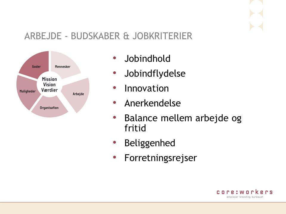 ARBEJDE - BUDSKABER & JOBKRITERIER