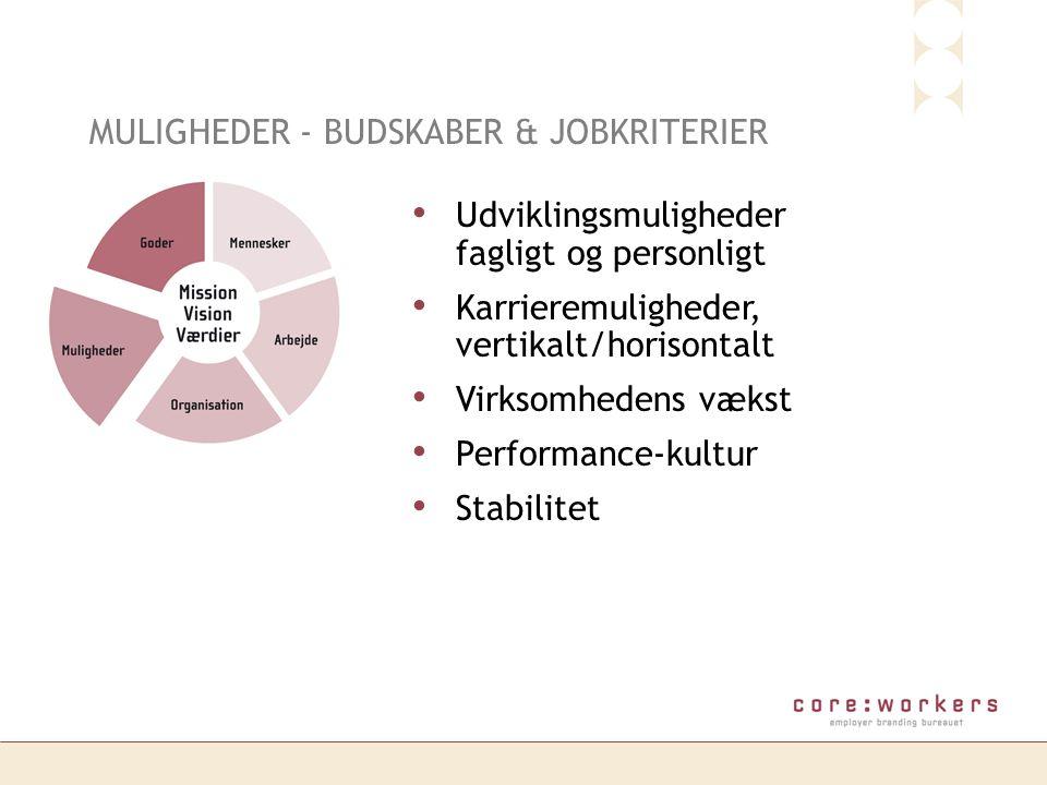MULIGHEDER - BUDSKABER & JOBKRITERIER