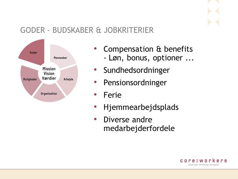 GODER - BUDSKABER & JOBKRITERIER