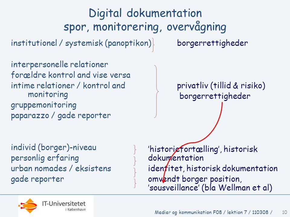 Digital dokumentation spor, monitorering, overvågning