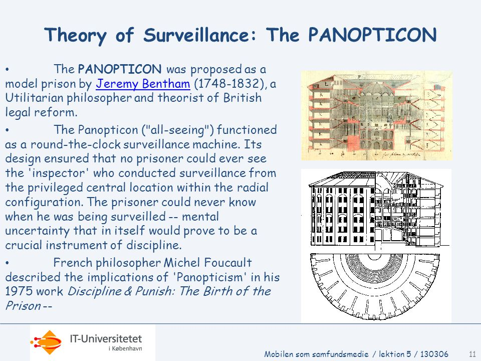 Theory of Surveillance: The PANOPTICON