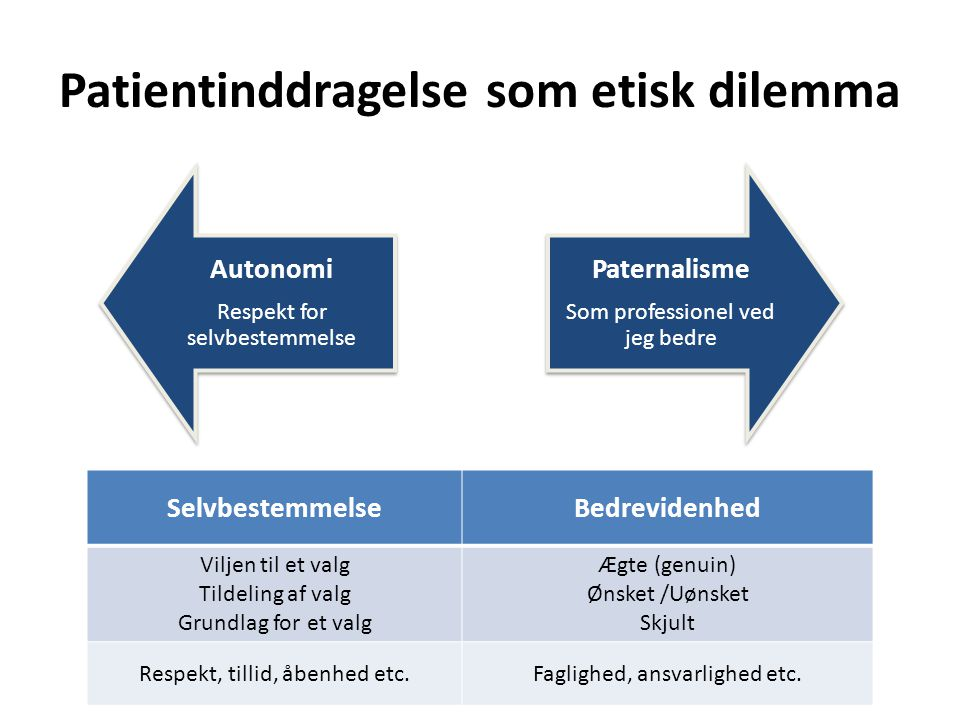Patientinddragelse som etisk dilemma