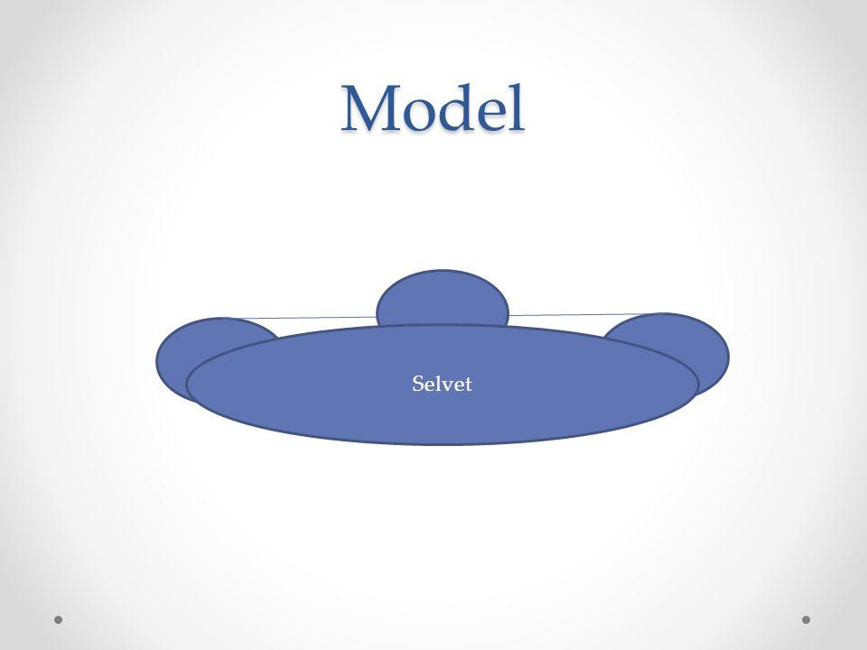 Model Selvet