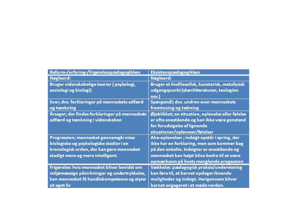 Reform-/erfaring-/frigørelsespædagogikken