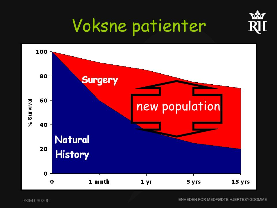 Voksne patienter new population