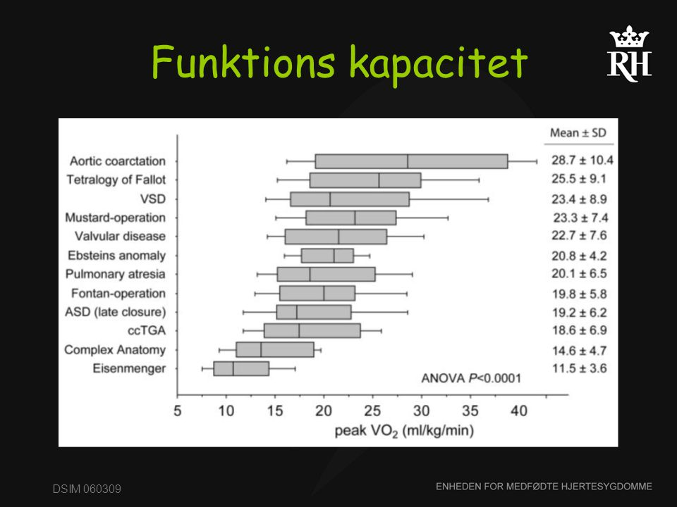 Funktions kapacitet