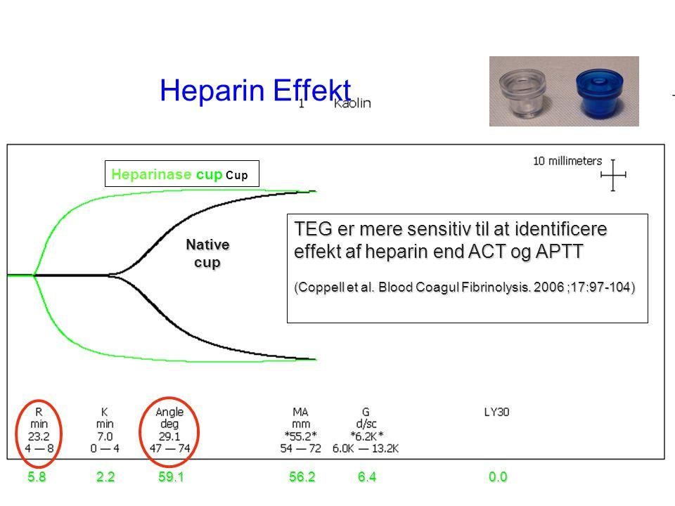 Heparin Effekt Heparinase cup Cup. TEG er mere sensitiv til at identificere effekt af heparin end ACT og APTT.