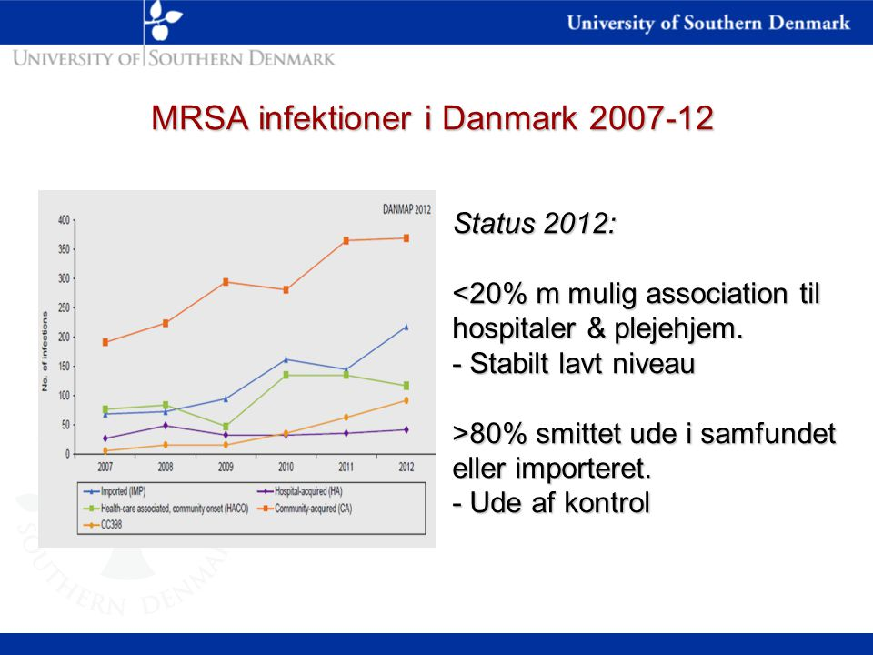 MRSA infektioner i Danmark 2007-12