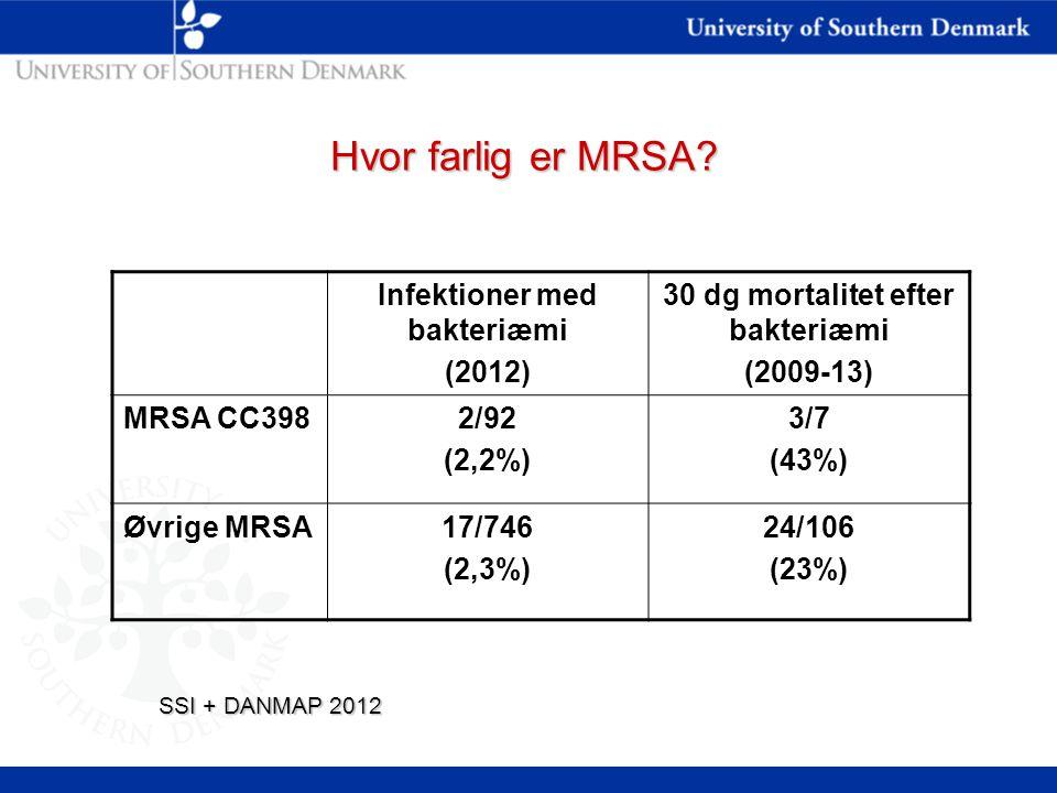 Infektioner med bakteriæmi 30 dg mortalitet efter bakteriæmi