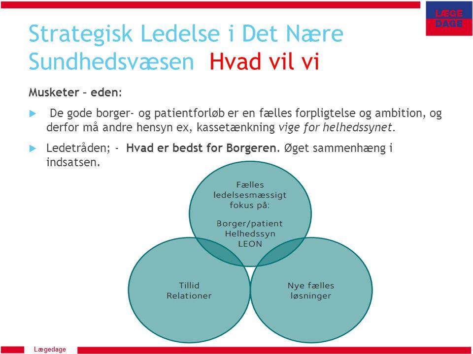 Strategisk Ledelse i Det Nære Sundhedsvæsen Hvad vil vi