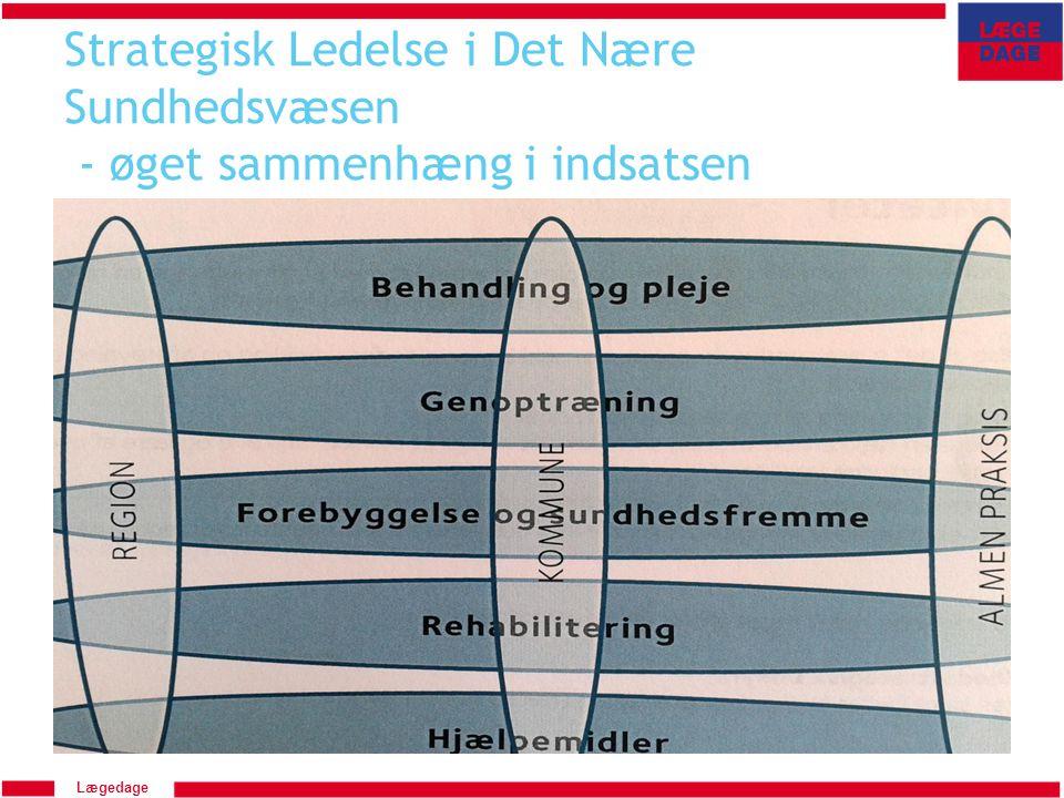 Strategisk Ledelse i Det Nære Sundhedsvæsen - øget sammenhæng i indsatsen